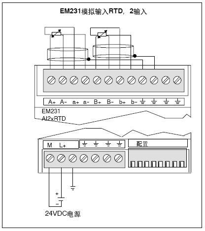 接到a5-em231热电阻模块上