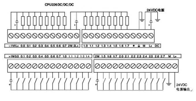 cpu226与em253接线图